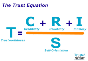 Trust equation Charles Green