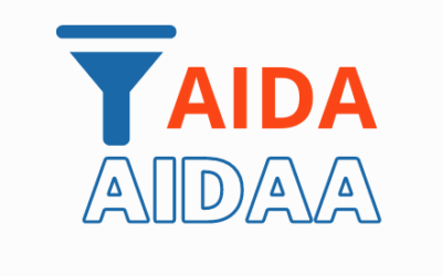 AIDA – The death of this marketing model is greatly exaggerated